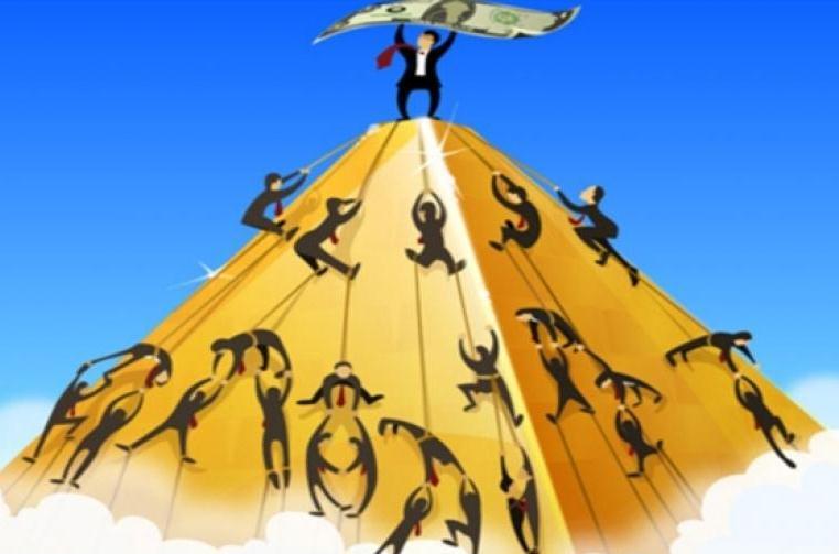 млм пирамида